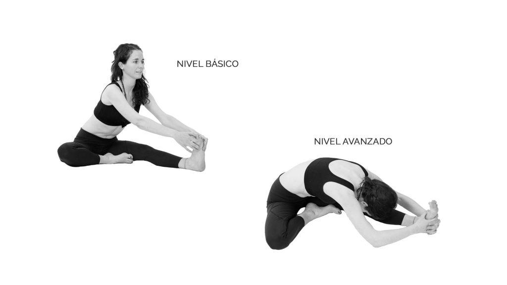 Janu sirsasana o Postura de la cabeza a la rodilla- Asana - Tu relación con la comida habla de ti - Sumati